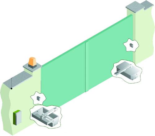 Motorisation de portail adyx kit automatisme enterr phoenix 200 - Fonctionnement d un portail electrique ...